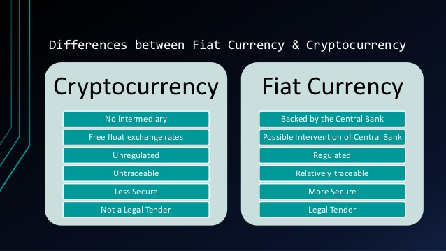 Relationship Between Fiat Currency And Cryptocurrency