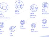 KIN Chooses 40 Apps For Developer Incubator Program